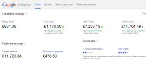 Adsense Income @ it's peak in 2014